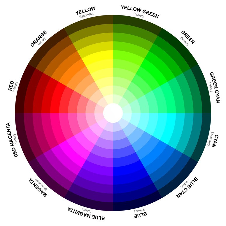 Color Psychology In Web Design And Online Marketing