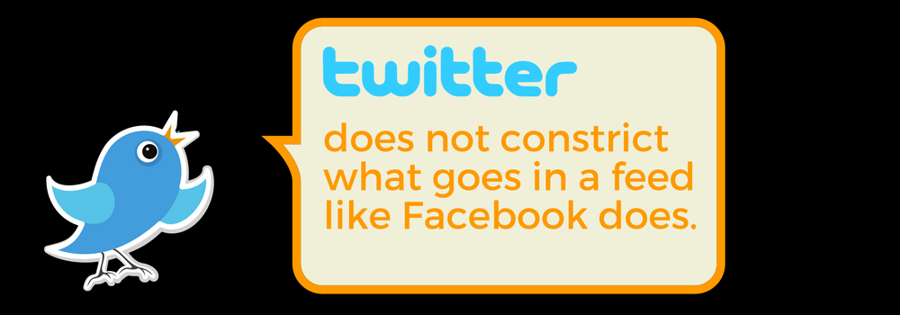 What Is Twitter? Twitter does not restrict content like Facebook does.