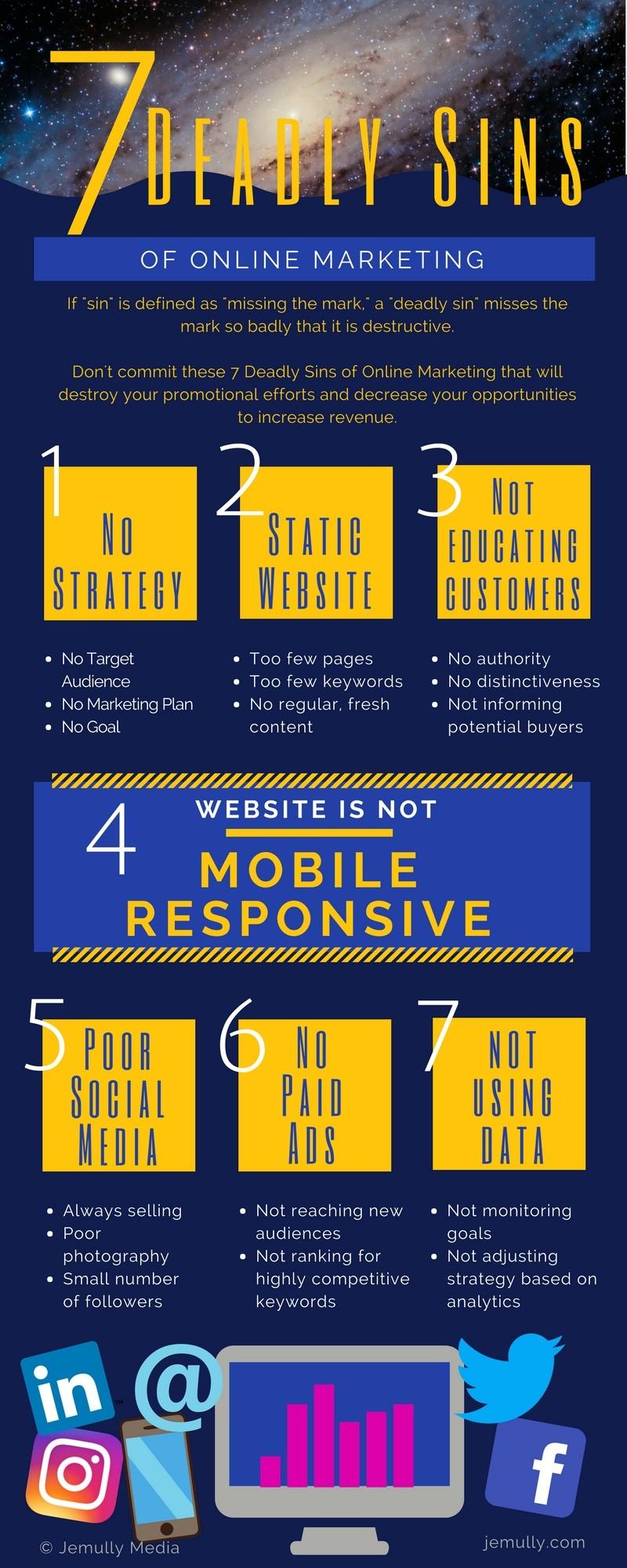 7 Deadly Sins of Online Marketing