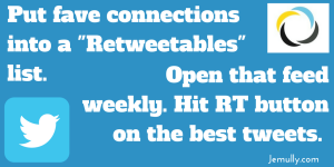 Retweetables graphic